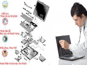 Sửa máy tính, laptop khu đô thị Nghĩa Đô, Mỹ Đình